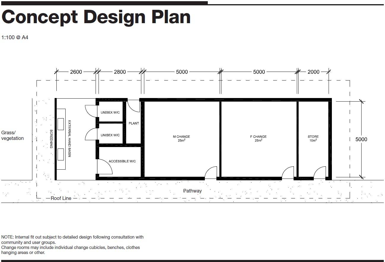 Concept Design C