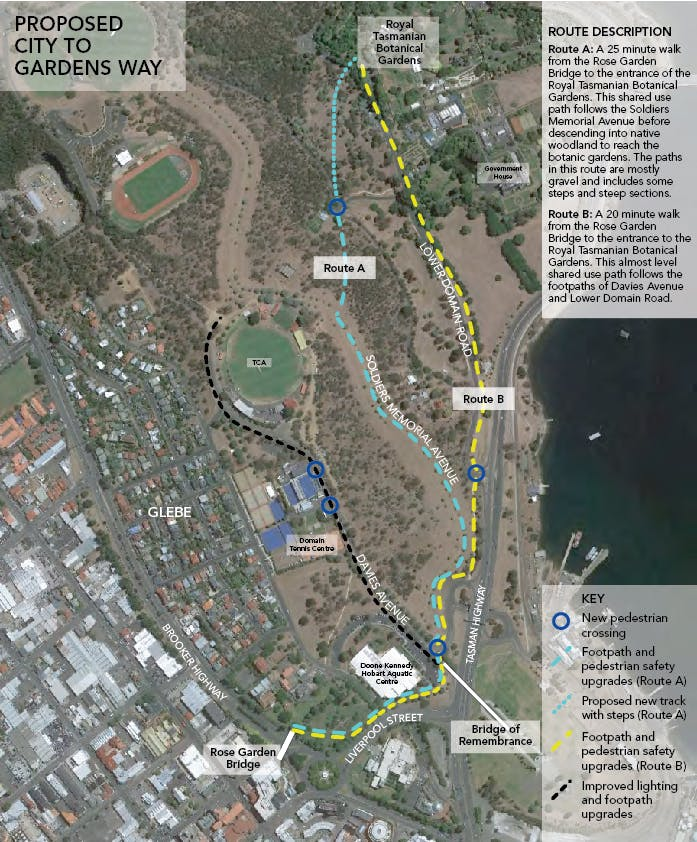 Proposed City to Gardens Way