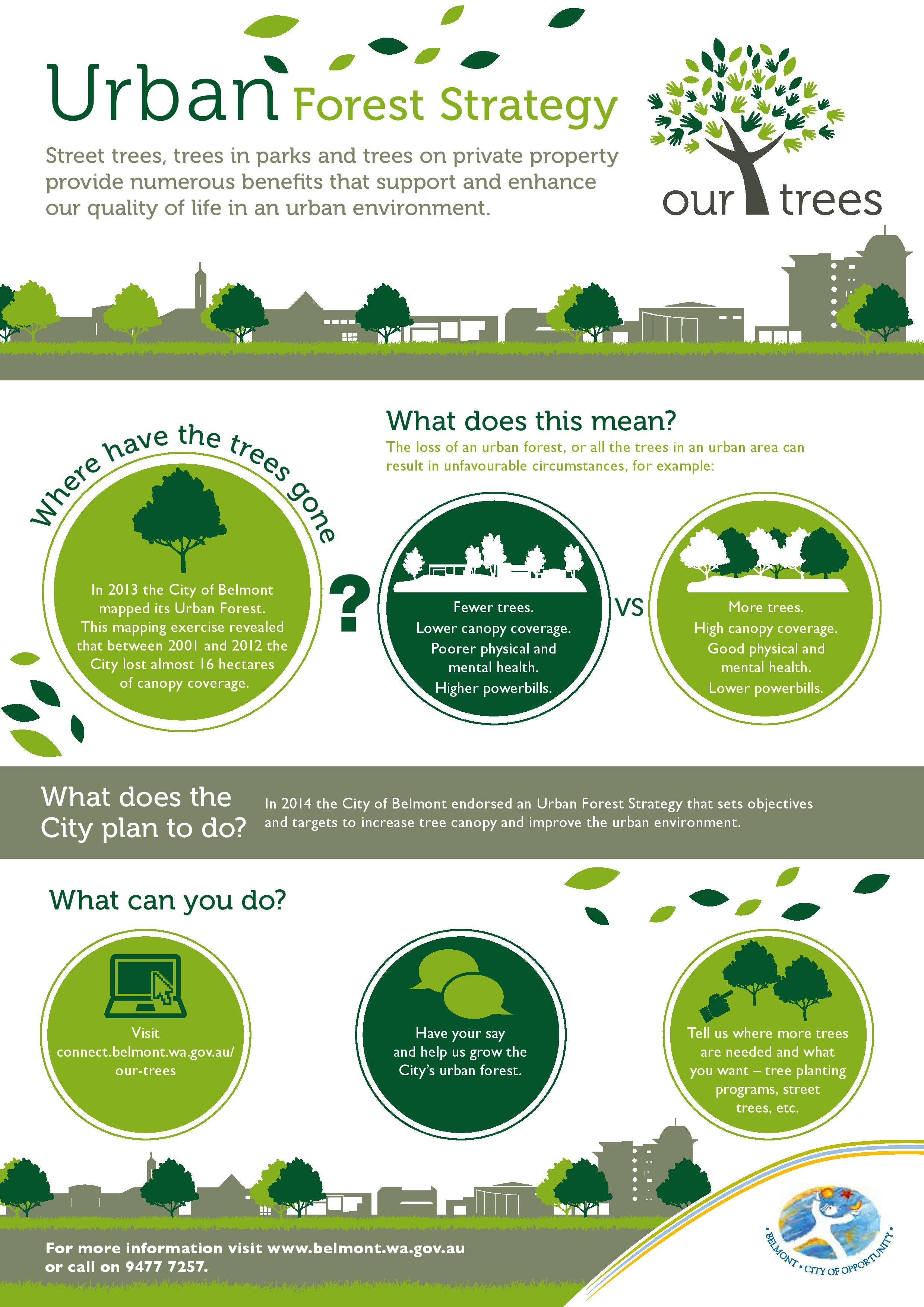 Our Trees Inforgraphic Final