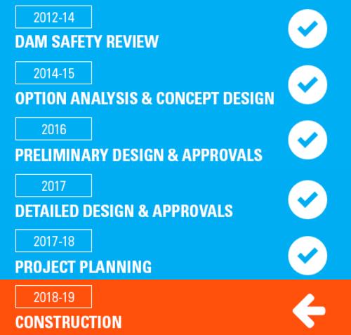 Sideling Creek Dam upgrade timeline