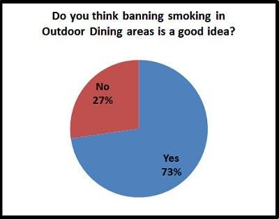 Quick Poll 1