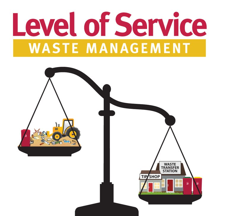 Waste Management - Level of Service Graphic