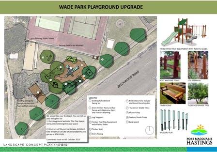 Wade Park Playground Upgrade