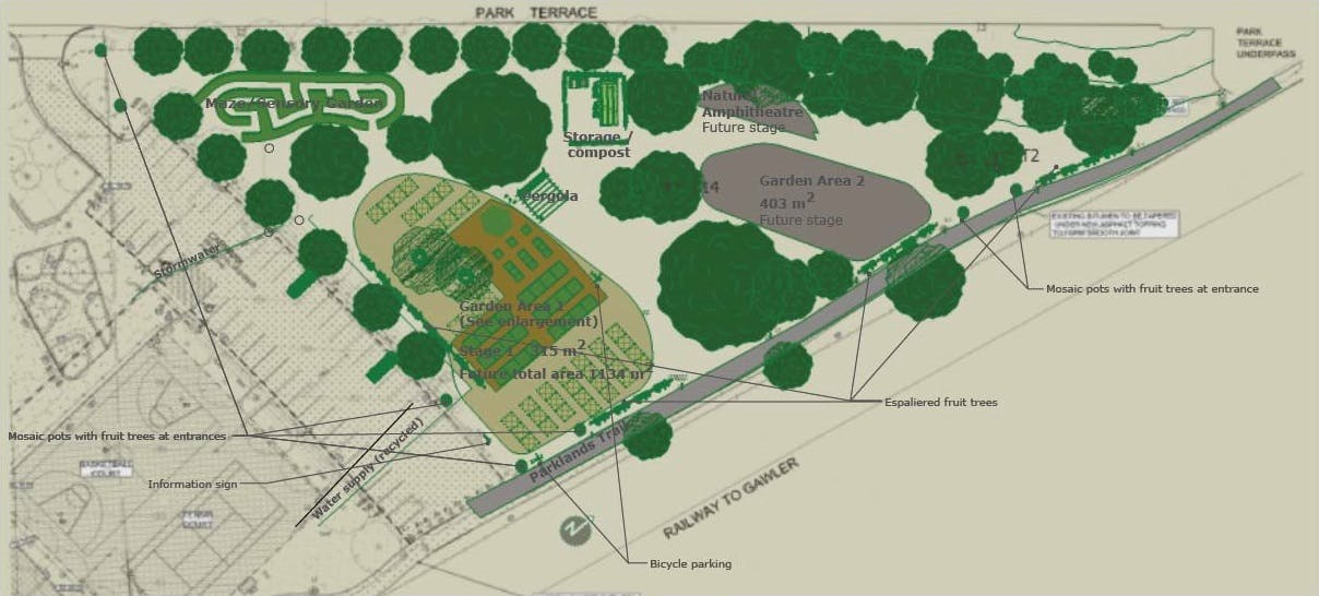 Community Garden Design