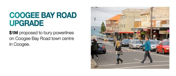 Coogee Bay Road upgrade