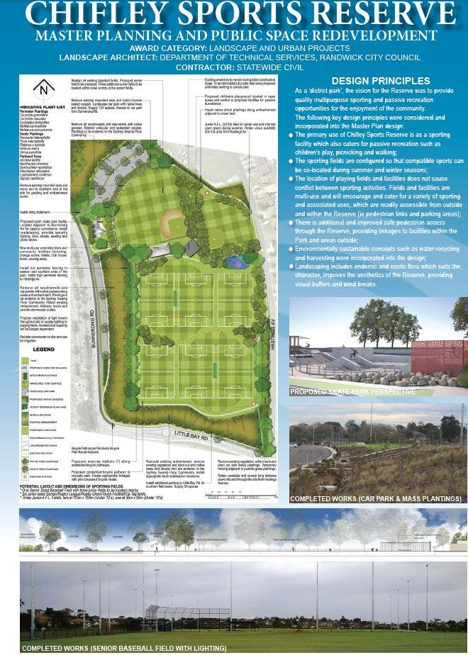 Chifley Sport Reserve Master Plan