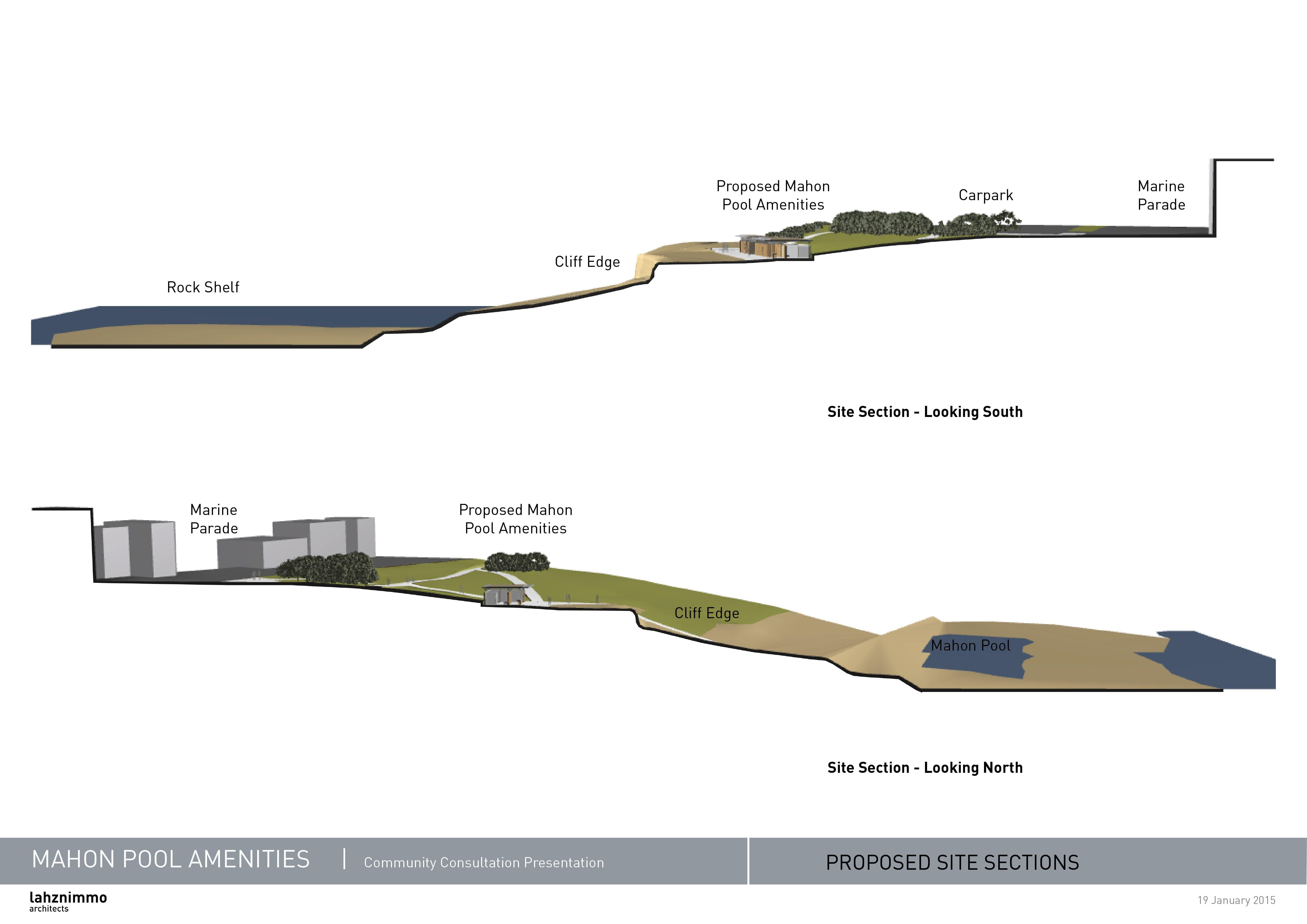 150116 Mahon Pool Amenities   Community Consultation3