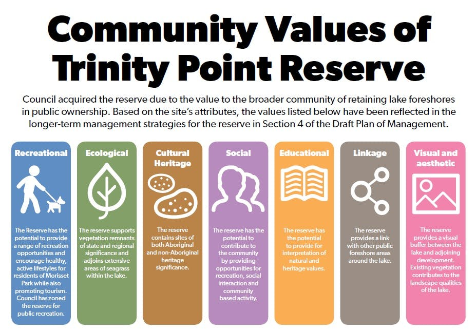 Community Values Of The Reserve