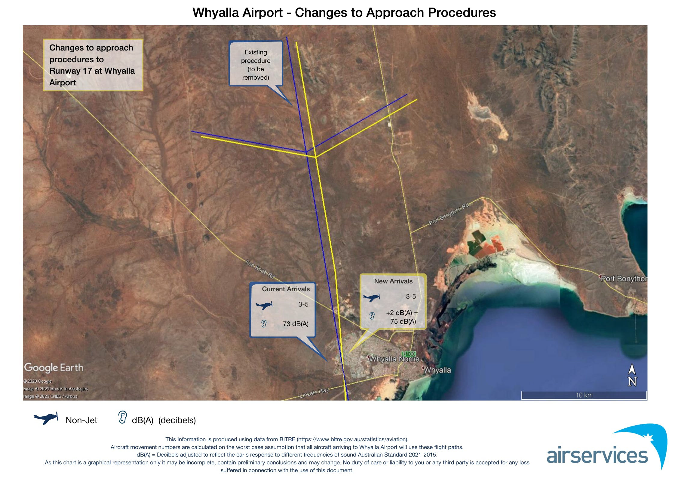 Whyalla Airport Changes to Approach Procedures