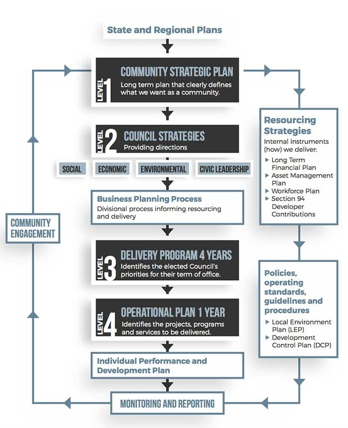 IPR-framework-2017.jpg