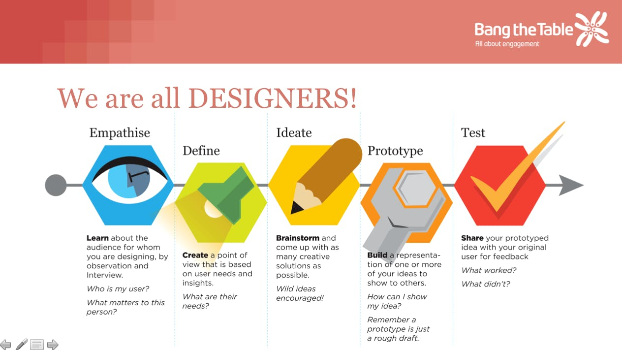 We are all designers