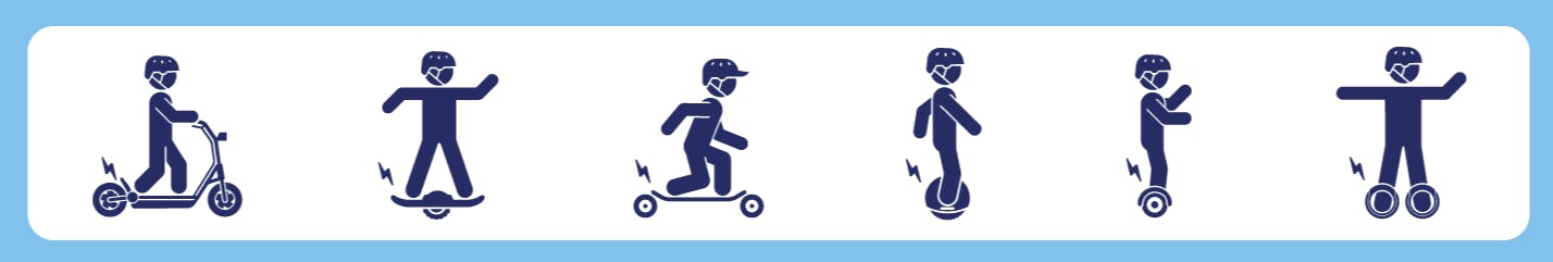 Graphical icons representing people riding 6 different types of electric rideable devices
