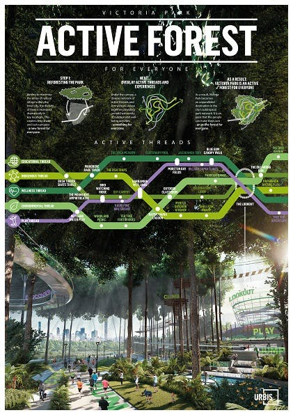 Visionary Idea Active Forest Urbis