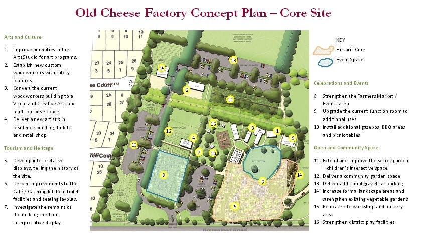 Ocf Mp Core Site Map