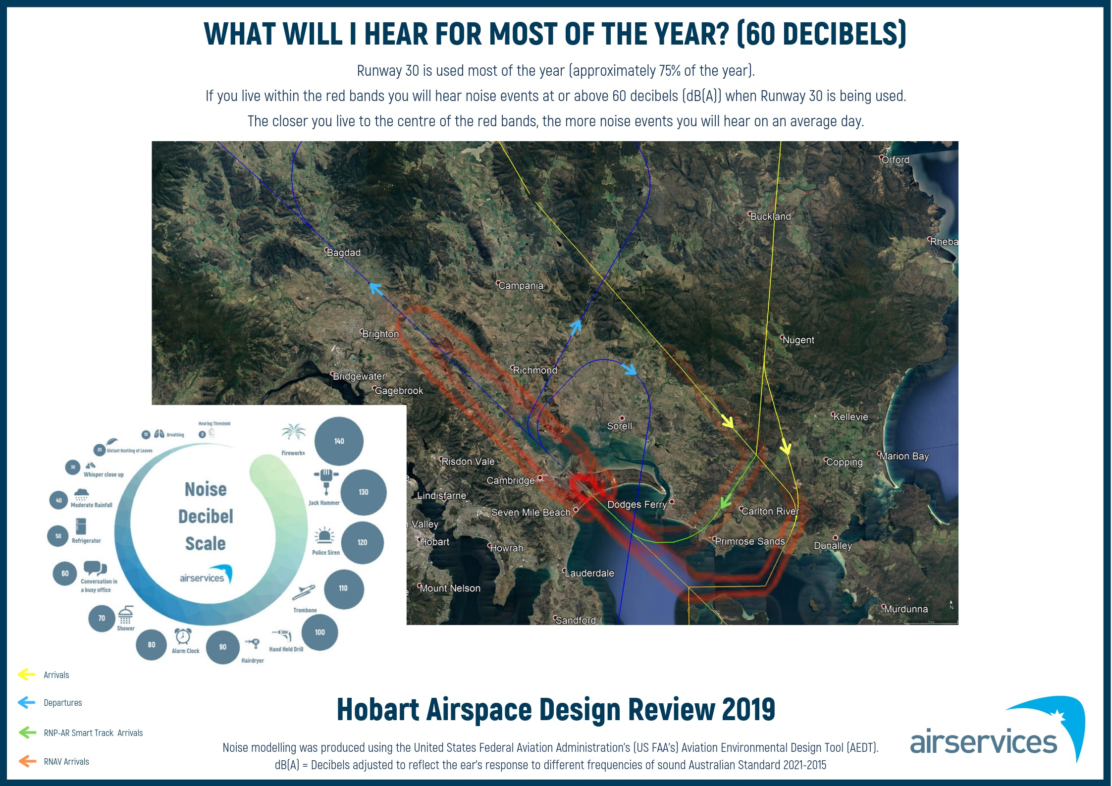 What will I hear: Most Of The Year - 60 Decibels
