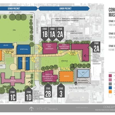 West End Concept Master Plan