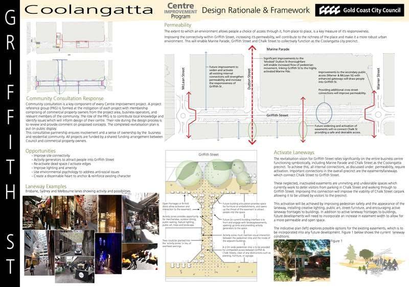 Design Rationale and Framework