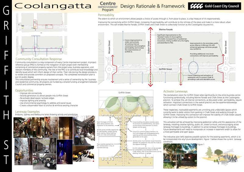 Design Rationale and Framework