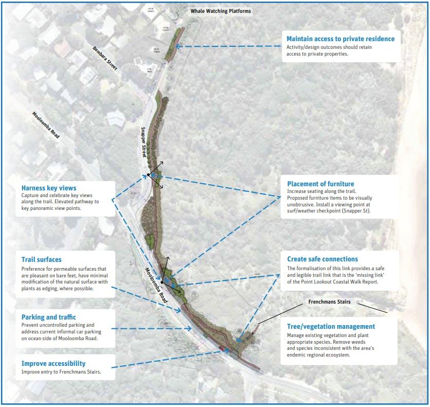 Minjerribah Panorama Coastal Walk designs consider community input
