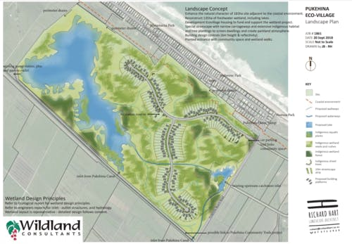 Pukehina Eco Village Landscape Plan