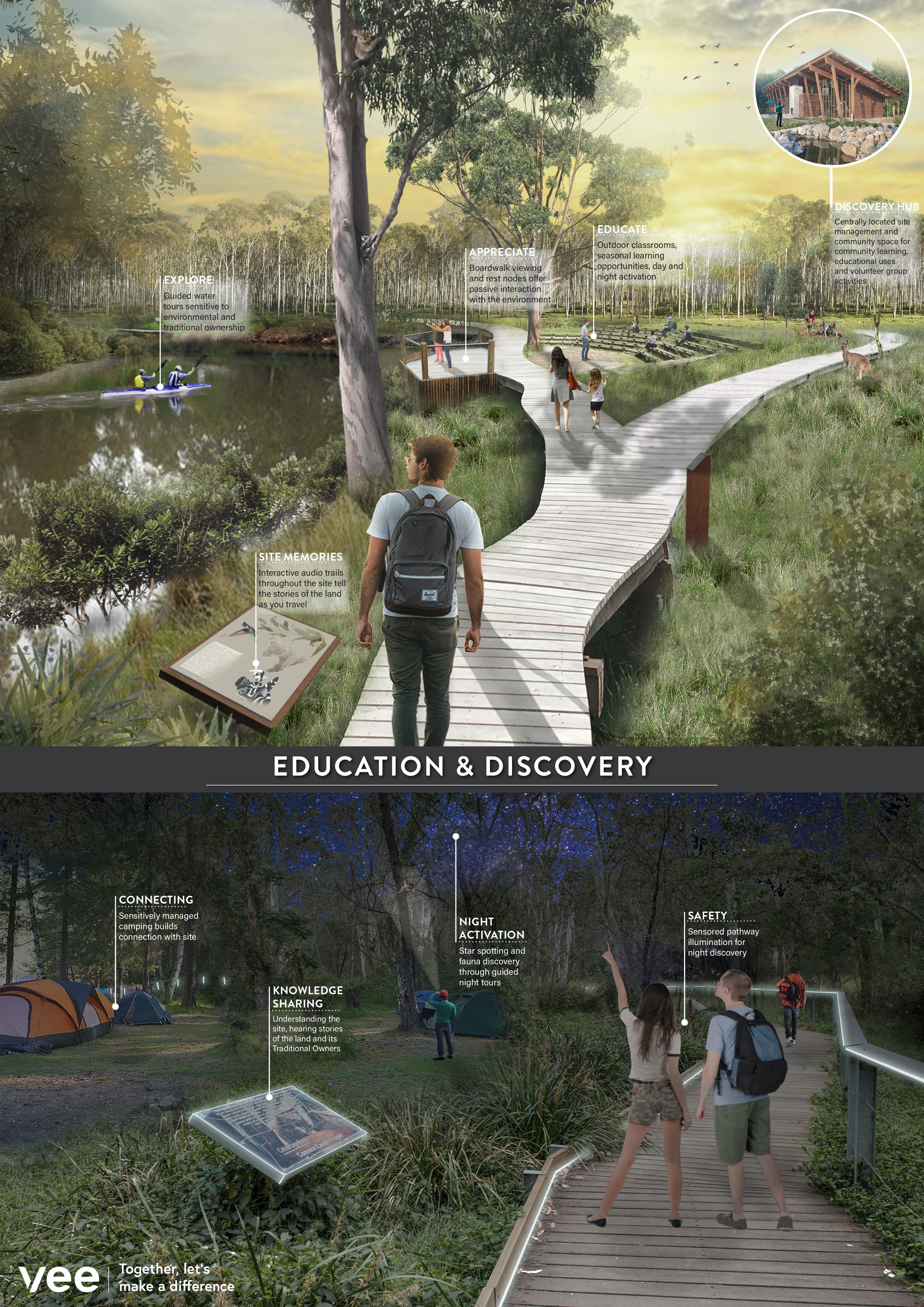 Education and Discovery Vision Board - by Vee Design