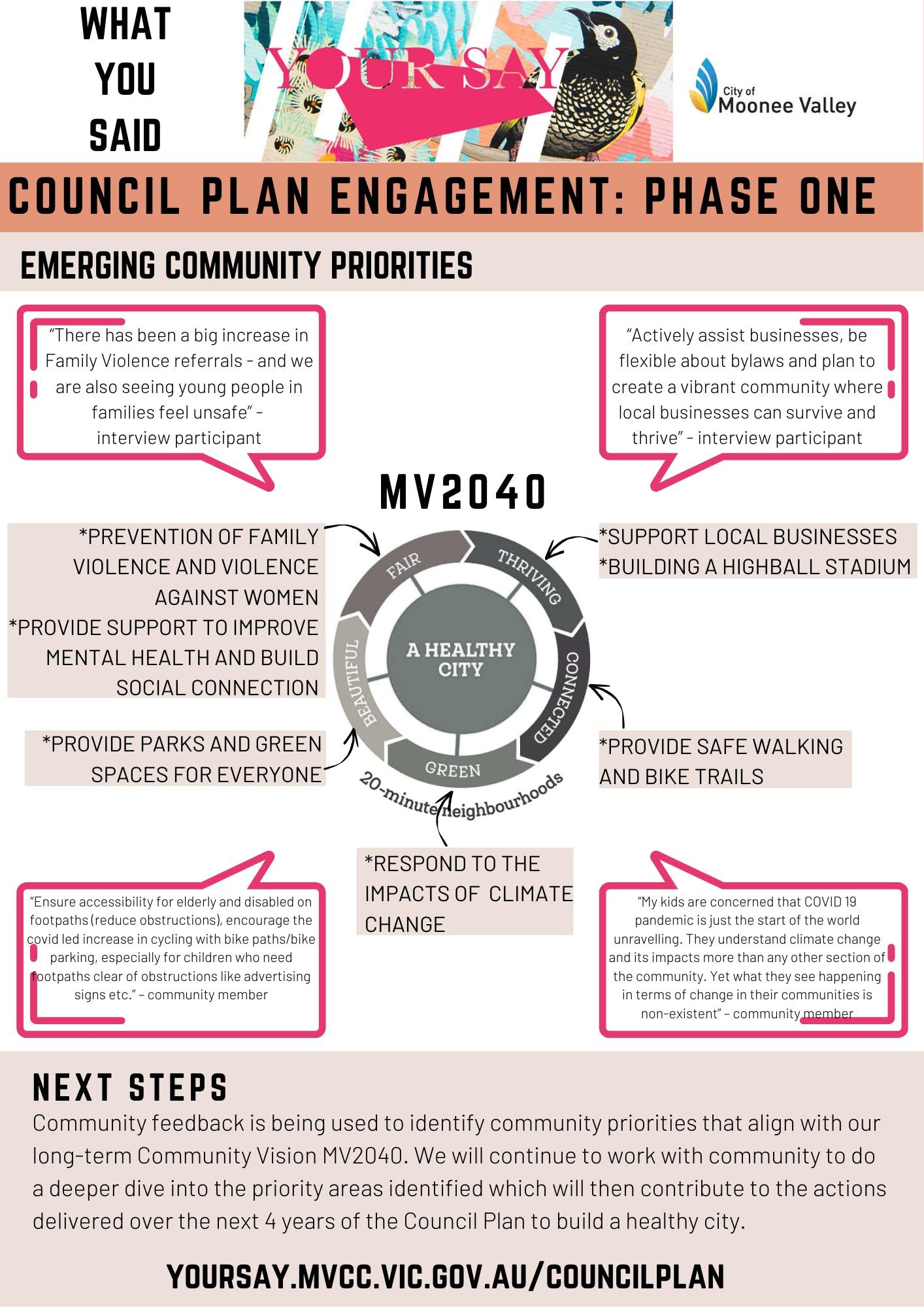 Phase One Community Engagement Summary #2