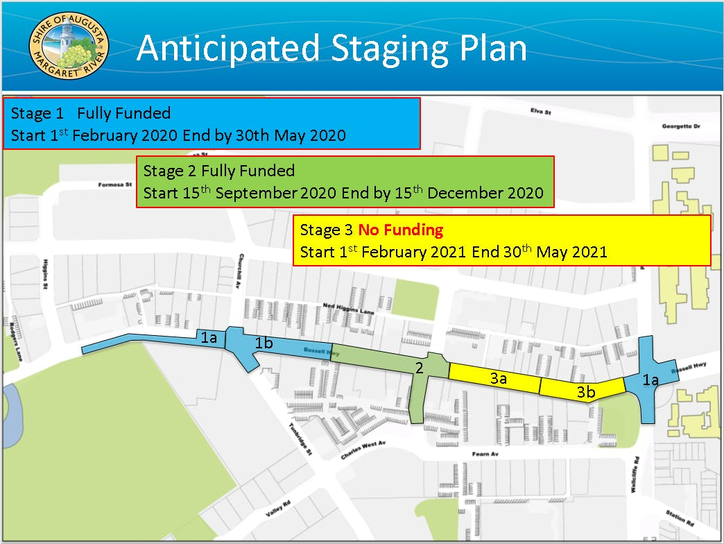 Anticipated Main Street Stage Plan