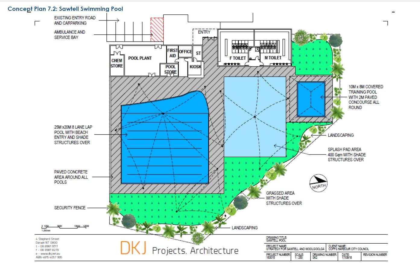 Sawtell Concept Plan