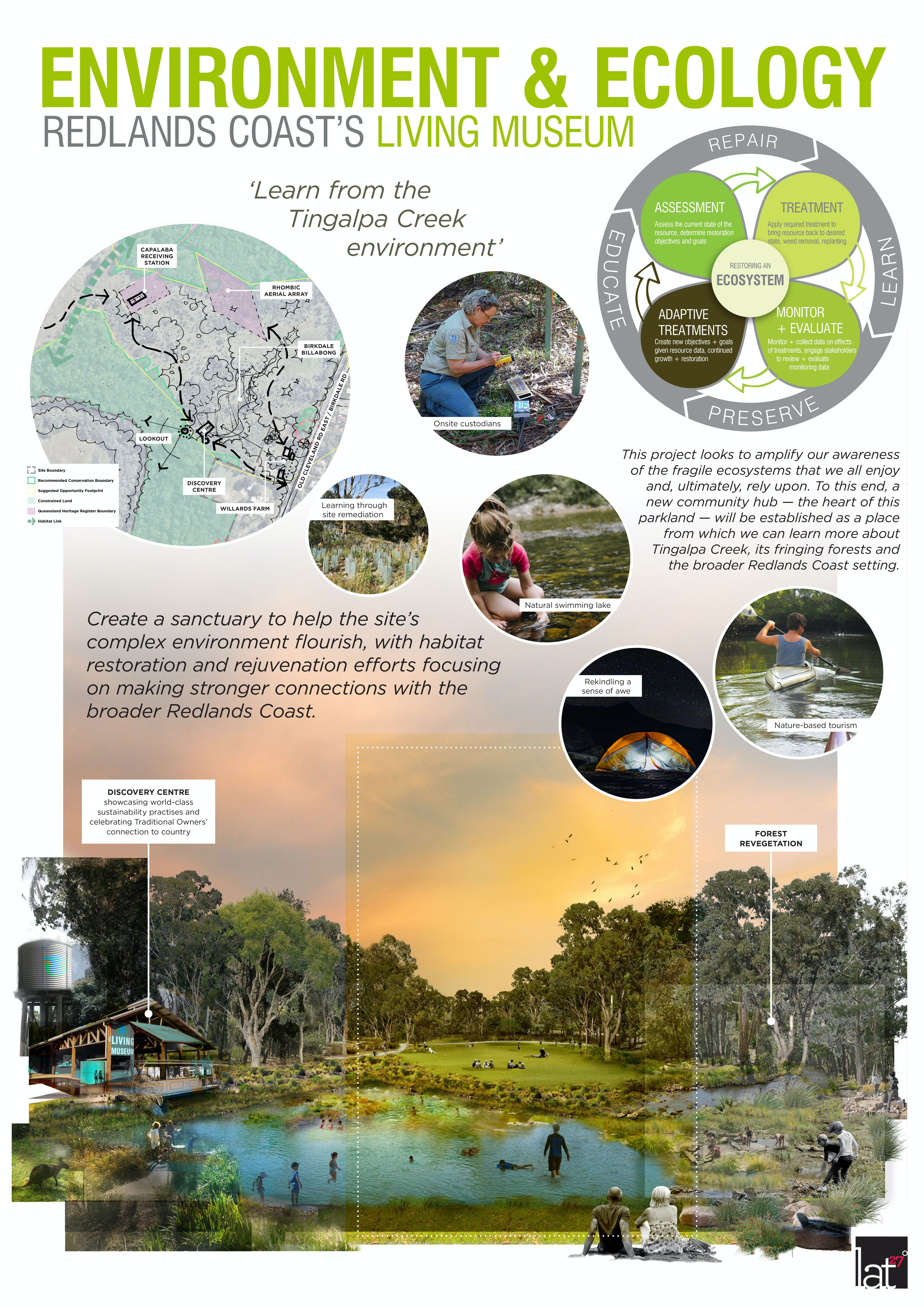 Environment and Ecology Vision Board - by Lat27