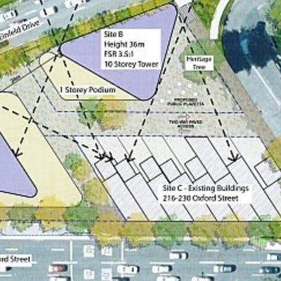 Exhibition Of A Planning Proposal To Amend Waverley Local