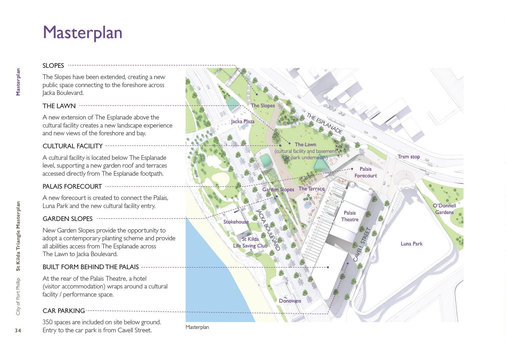 Masterplan overview