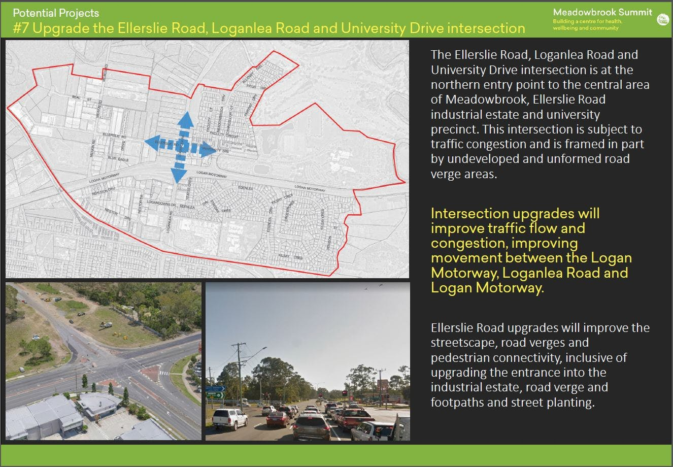7. Upgrade the Ellerslie Rd, Loganlea Rd and University Dr intersection