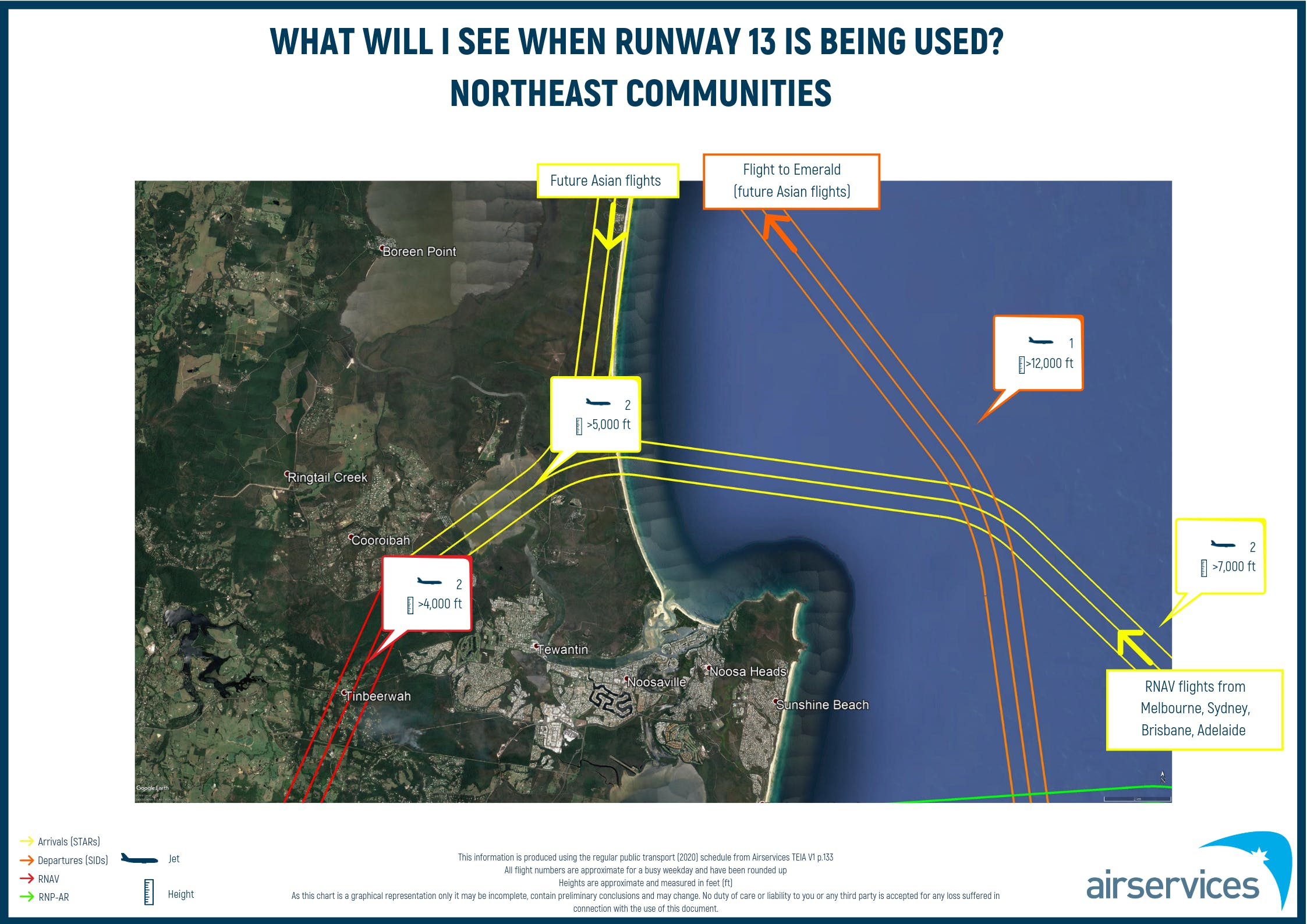 Sunshine Coast Runway 13   Northeast