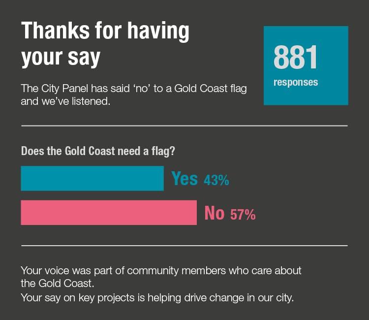 Gold Coast flag