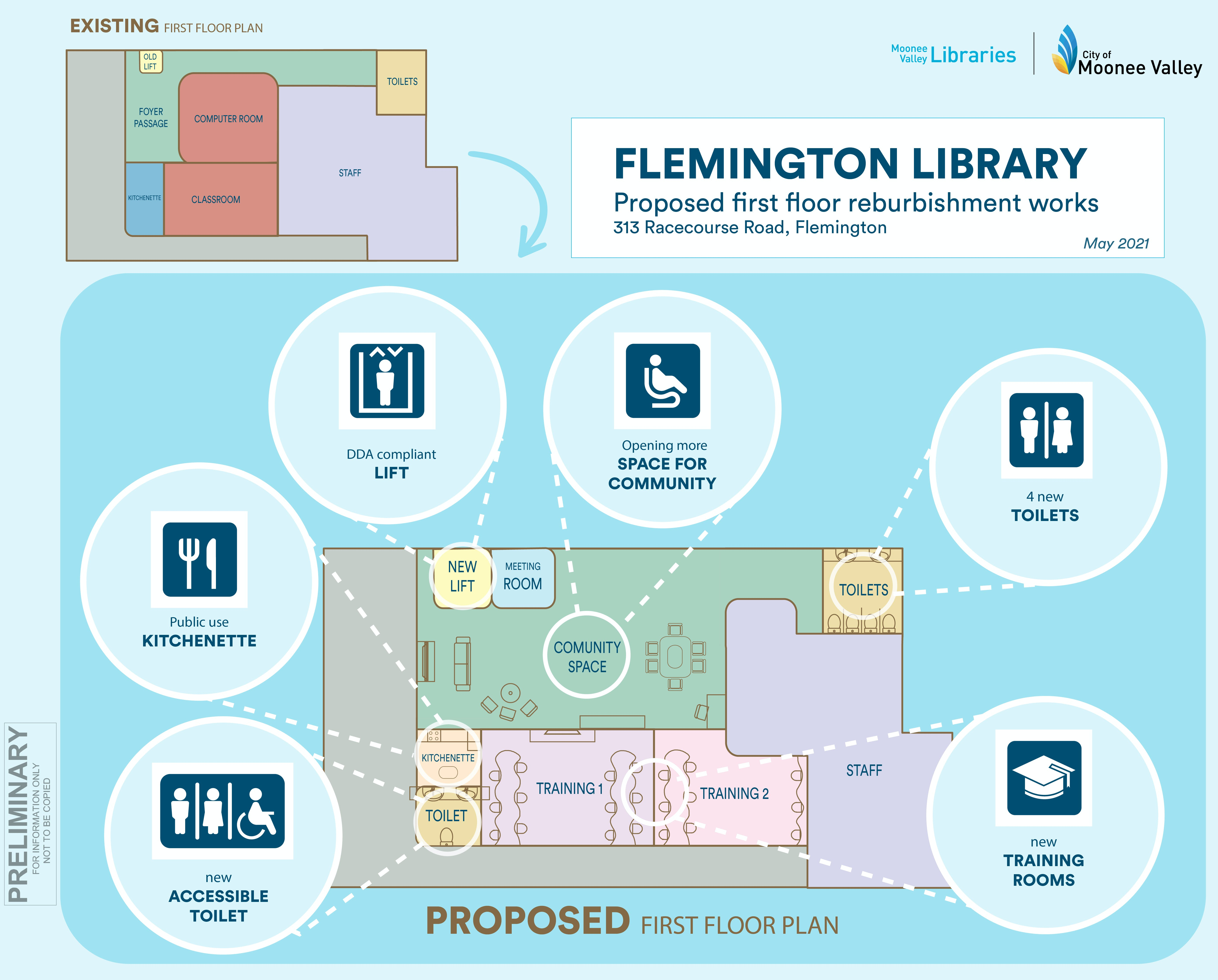 Flemington Library First Floor proposed works