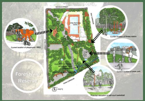 Forestville Reserve Illustrated Map