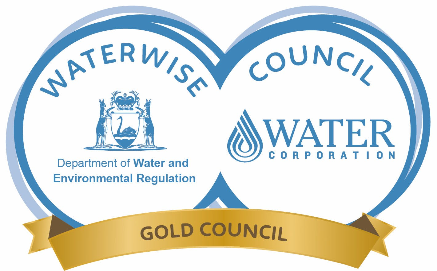 Gold Waterwise Council Recognition Badge