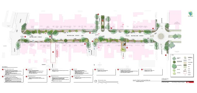 Orbost streetscape yoursay template
