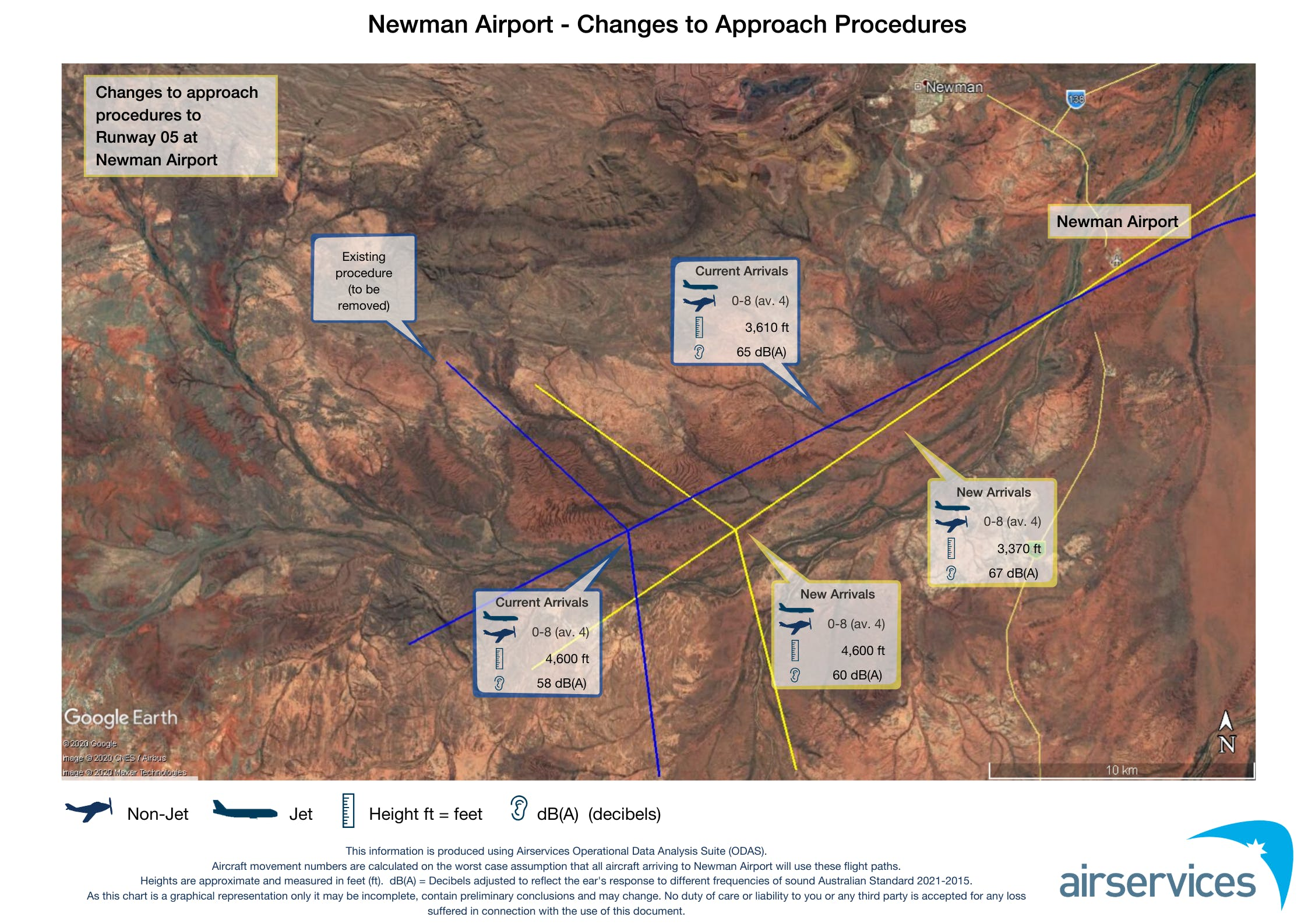 Newman Airport Changes to Approach Procedures (March 2020)