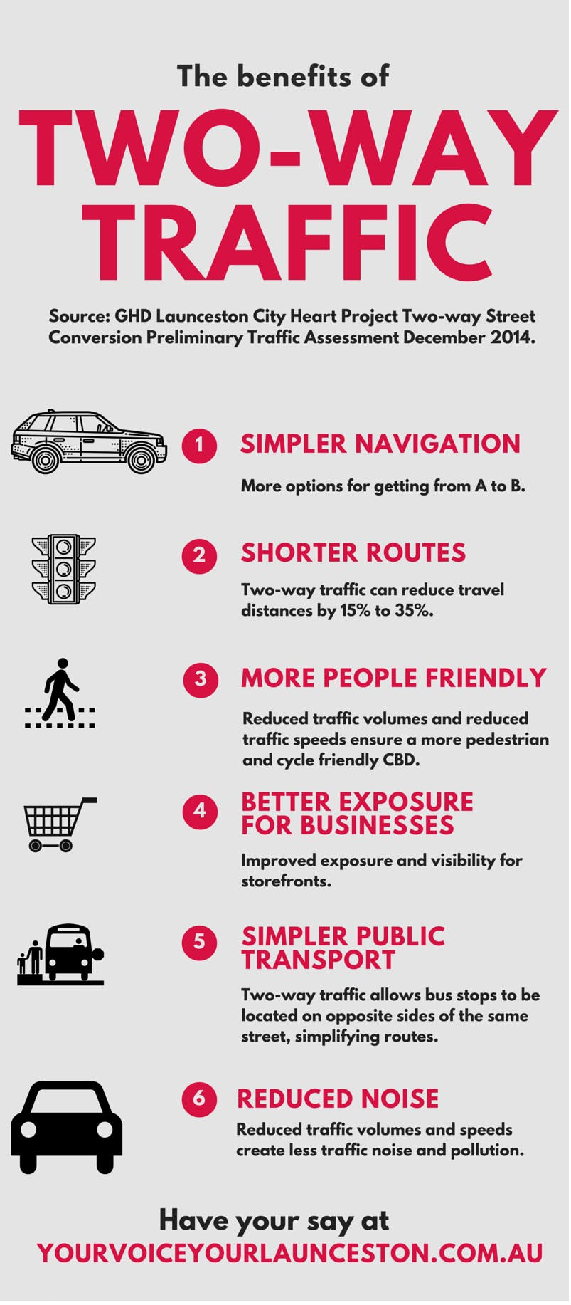 Two Way Infographic