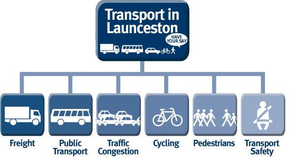 Transport in Launceston Consultation Diagram