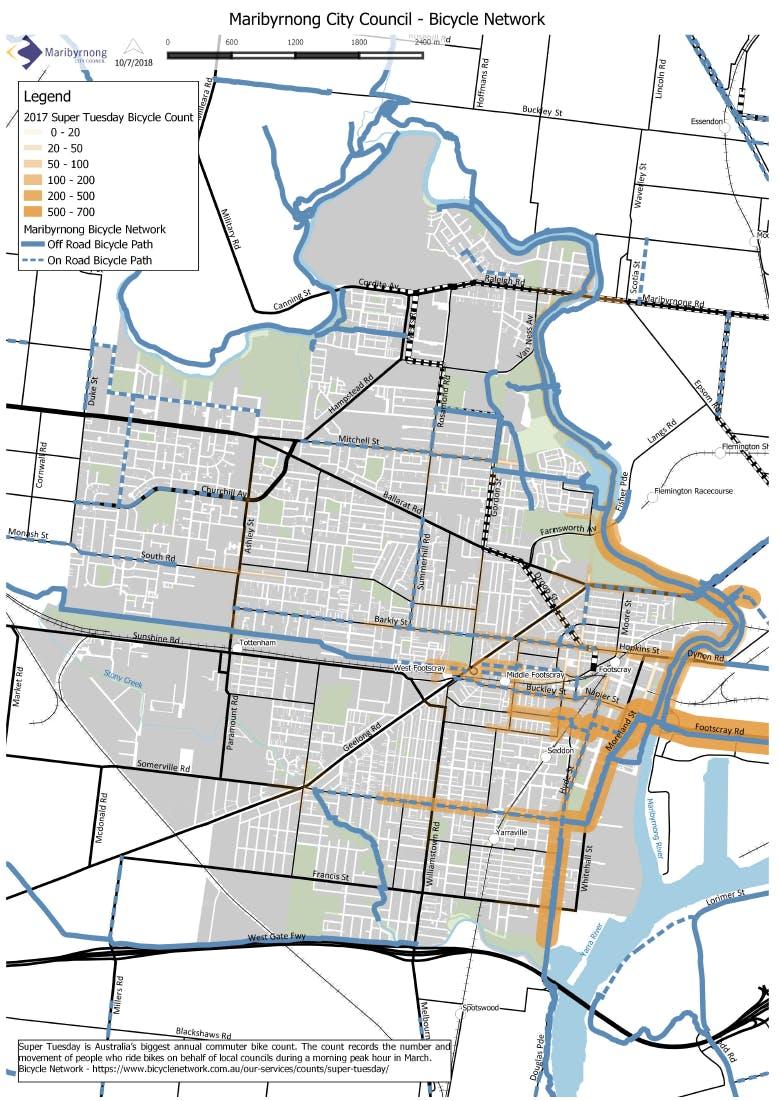 Bike paths and usage