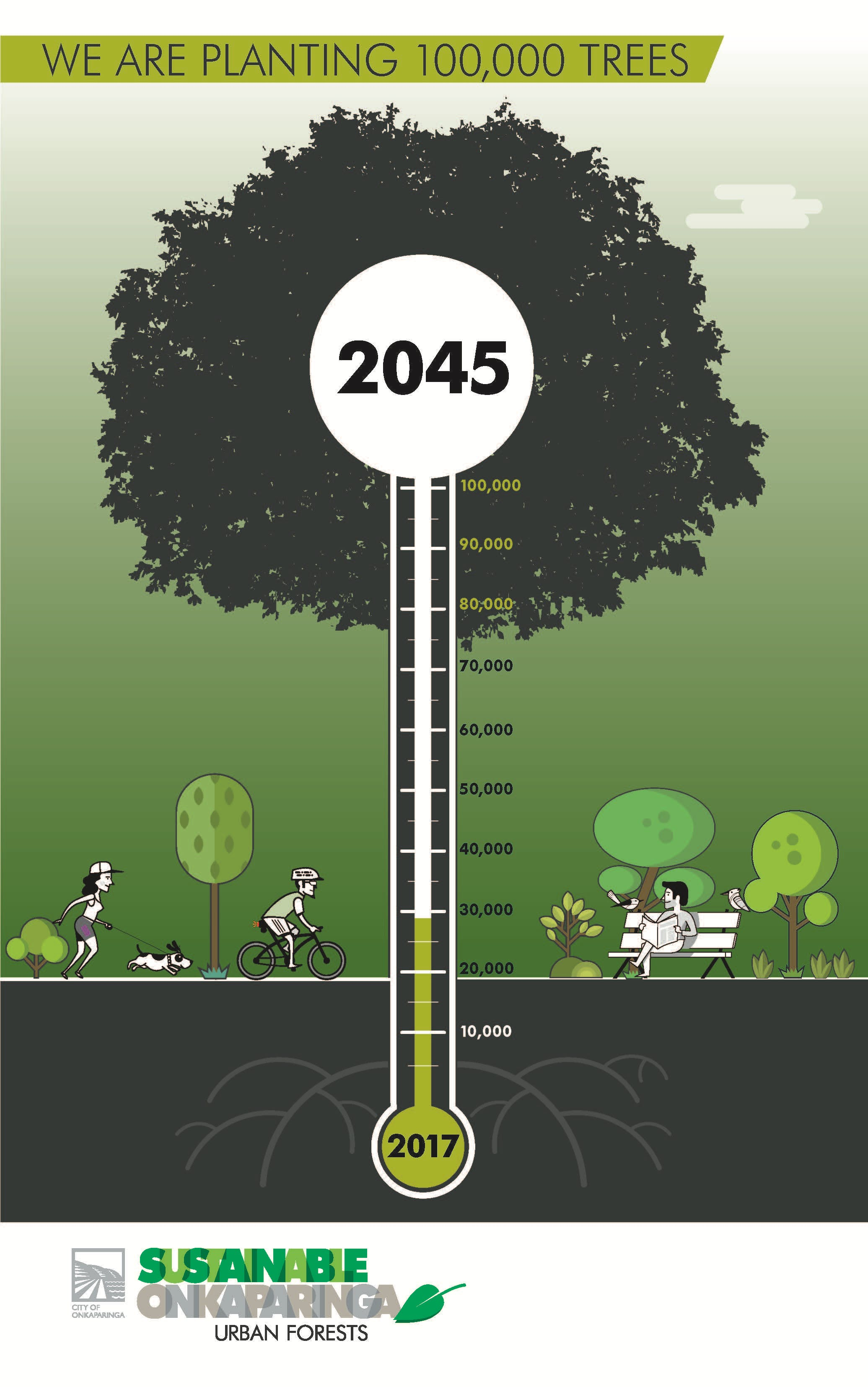 Tree Thermometer