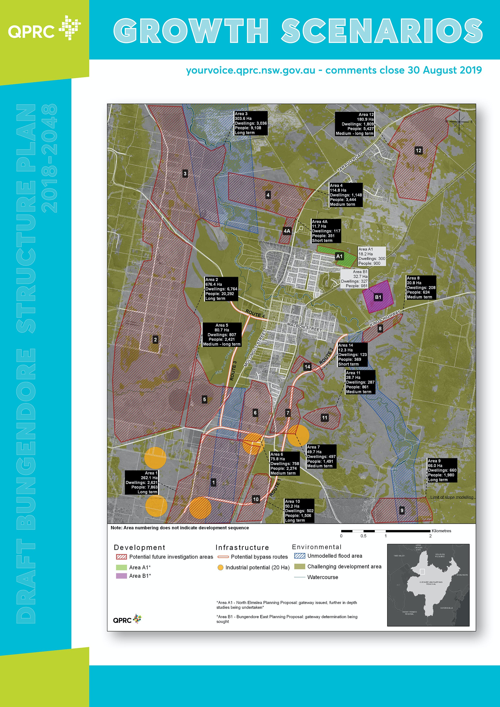Bungendore Structure Plan - display material 1