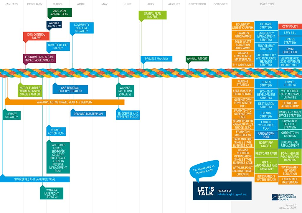 Our Roadmap