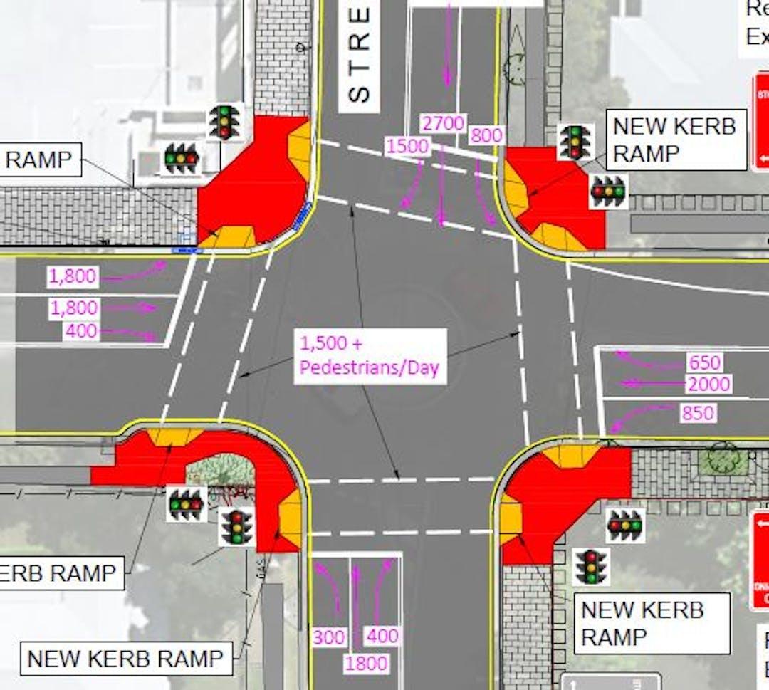 Stewart kembla plan graphic