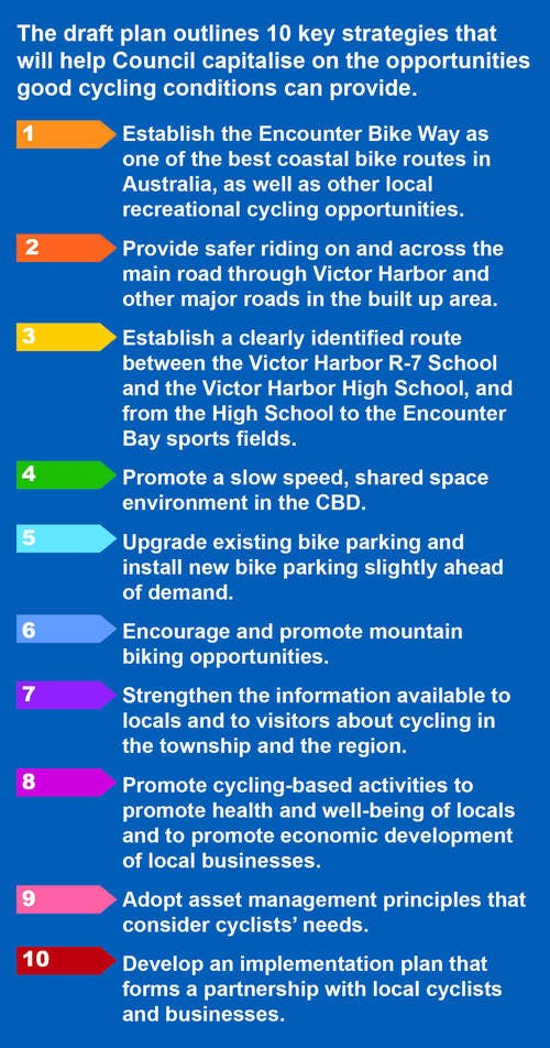 Key strategies within the draft Victor Harbor Bicycle Plan