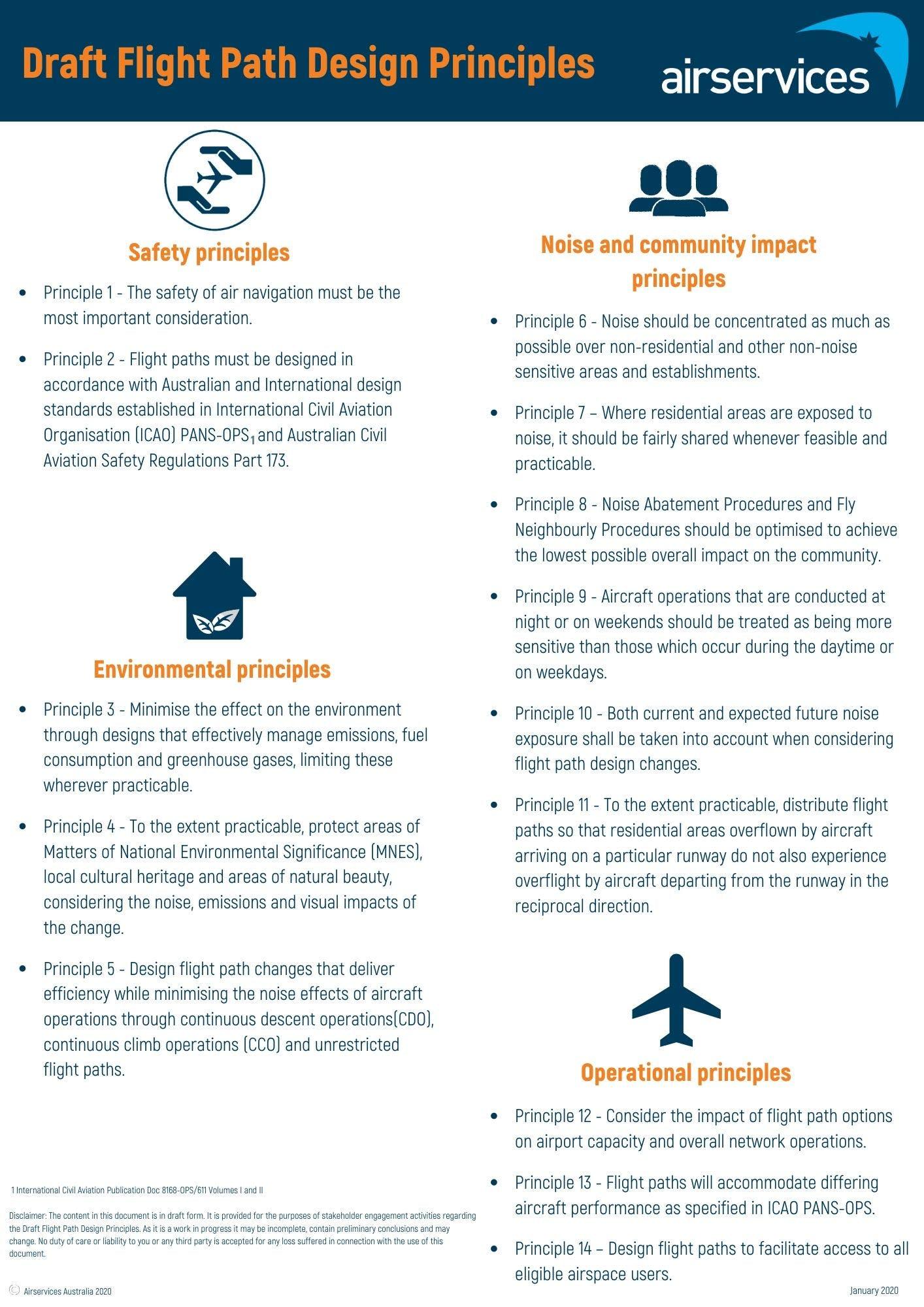 Draft Flight Path Design Principles Fact Sheet (January 2020) page 2