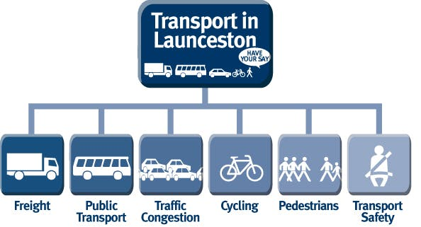 Transport in Launceston Graphic