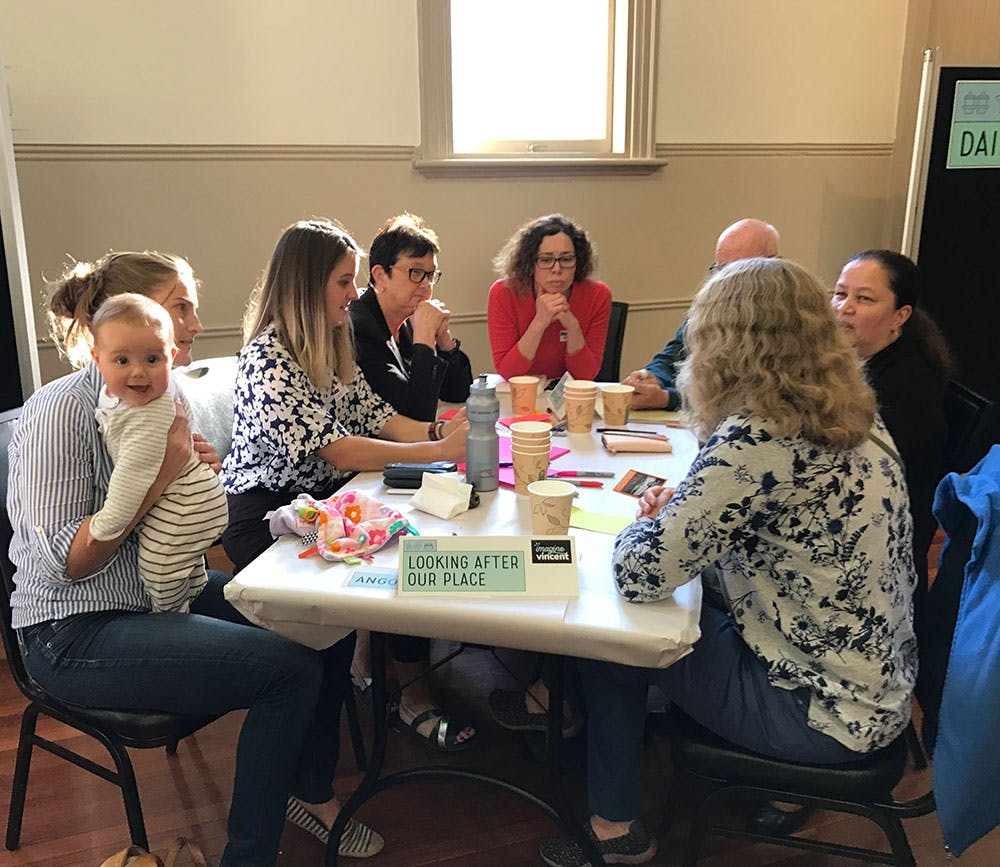 Community Workshop Discussions